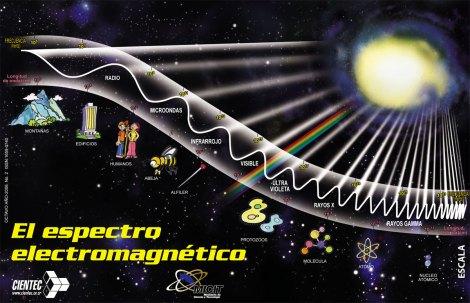 espectro2